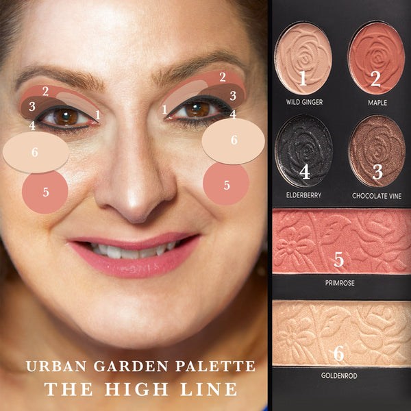 Urban Garden: 3 Face, Eye & Cheek Palettes The Highline Face Chart