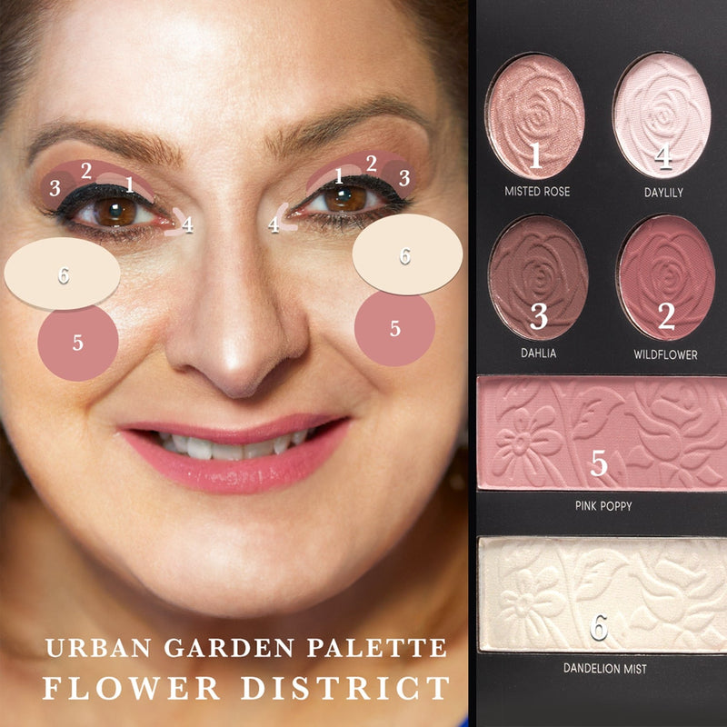 Urban Garden: 3 Face, Eye & Cheek Palettes Flower District Face Chart