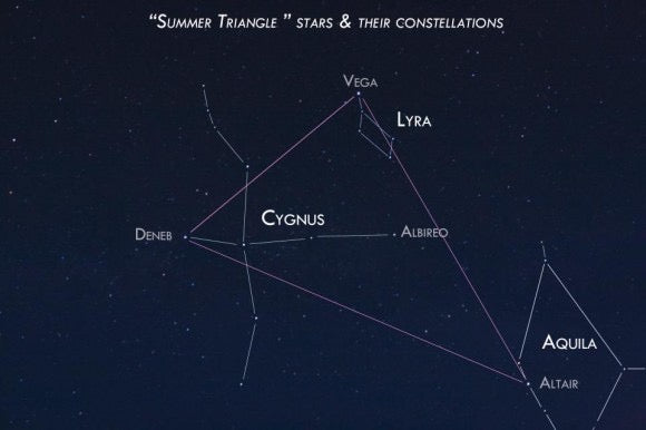 Summer Star Triangle – Vega, Deneb and Altair
