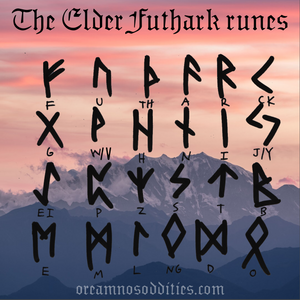 Rune meanings - The Elder Futhark