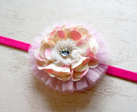 RoseBlush Baby Headband