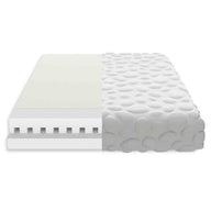 TEST Mattress - DO NOT PURCHASE