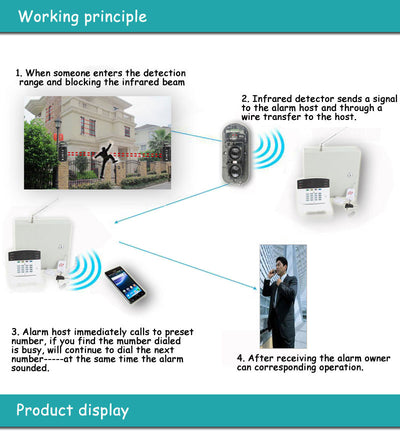 Security Systems Alarm