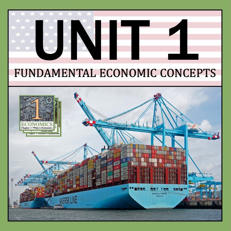 Economics Unit 1 | Fundamental Economic Concepts