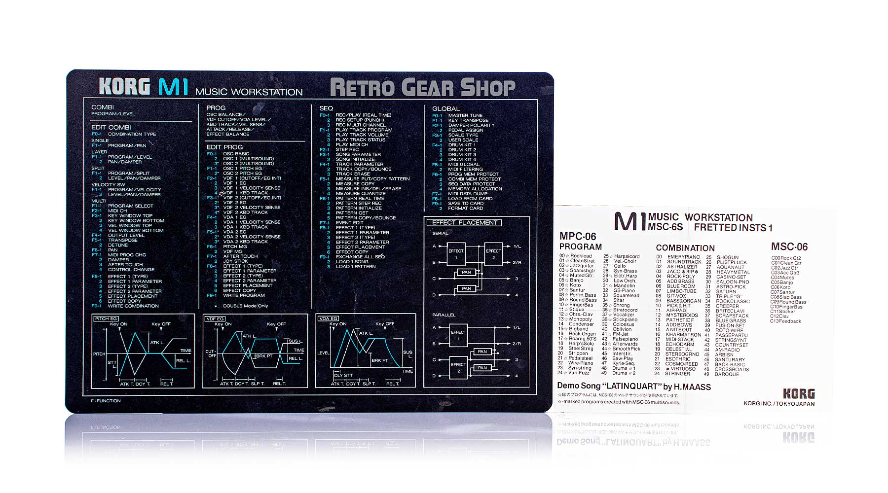 Korg M1 Music Workstation Manual Cards