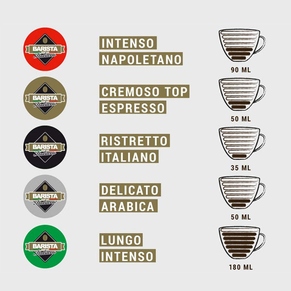 Italian Dolce Gusto Coffee Variety Bundle
