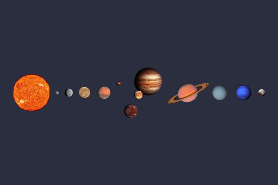 The Planets In Astrology Planet Meanings And Planet Symbols In The