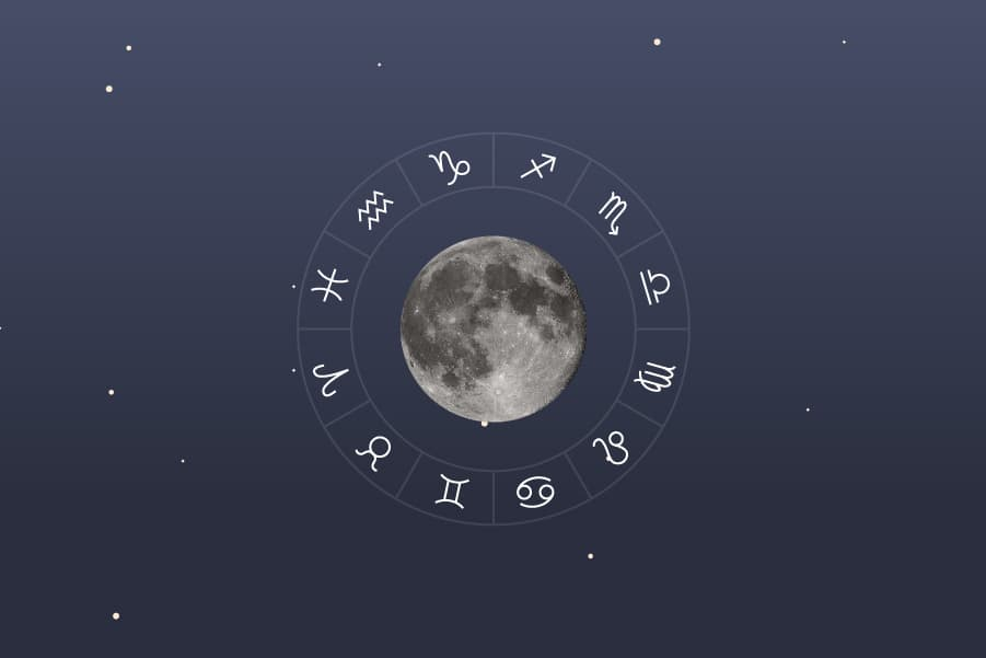 The Moon and Zodiac Signs - Natal Moon Sign Meanings and Moon