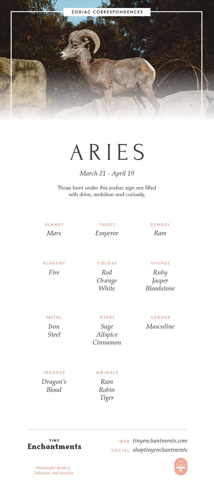 Aries Zodiac Sign Correspondences - Aries Personality, Aries Symbol, Aries Mythology and Aries Meaning Full Infographic