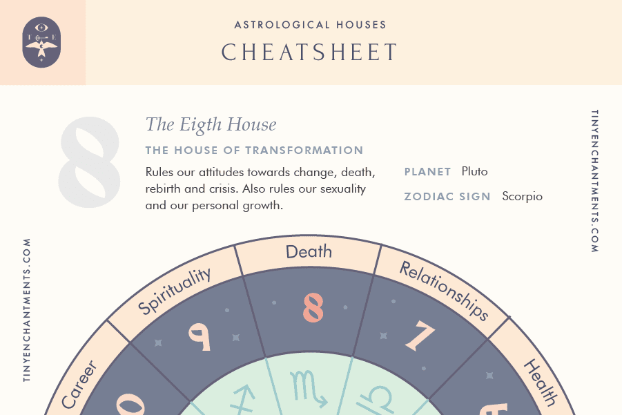 The Eighth House of Astrology Cheatsheet