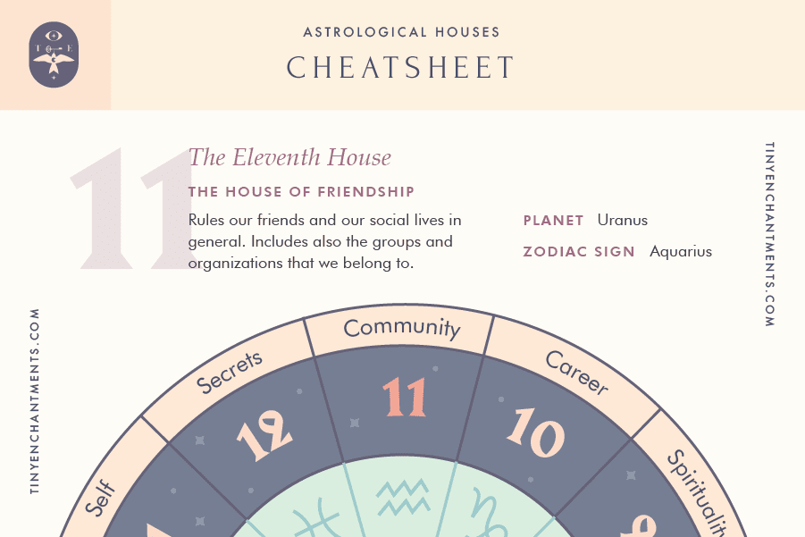 The Eleventh House of Astrology Cheatsheet