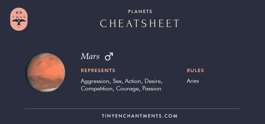 Planet Mars in Astrology & mars Sign Meaning