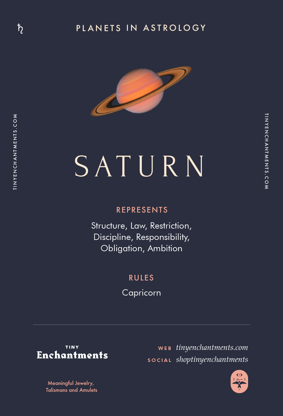 Saturn Sign in Astrology - Planet Meaning, Zodiac, Symbolism, Characteristics Infographic