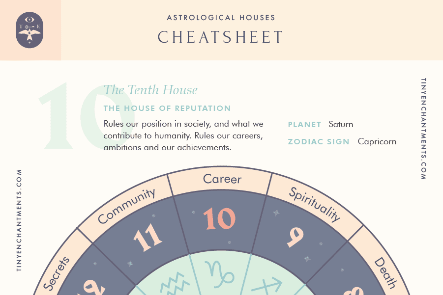 The Tenth House of Astrology Cheatsheet