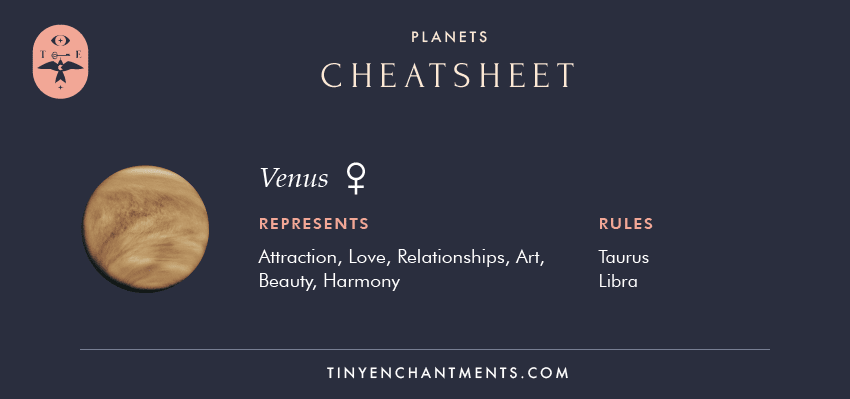 Planet venus in Astrology & venus Sign Meaning