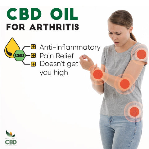 CBD OIL FOR ARTHRITIS PAIN CANADA