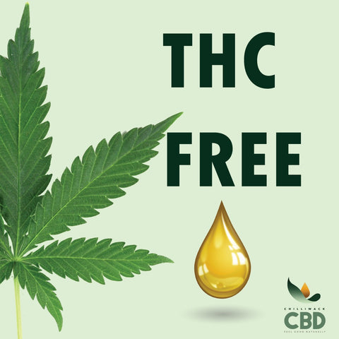 cbd without thc
