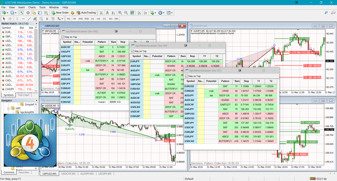 HPC Pro: Subscription Options for MetaTrader