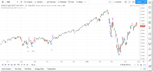 Tech Reversion System for TradingView