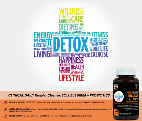 Image of CLINICAL DAILY Regular Cleanse from SaRe Wellness - Where Healthy Families Thrive