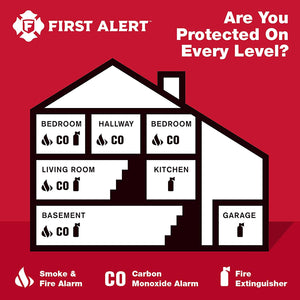 First Alert Carbon Monoxide Detector Alarm | Plug-In with Battery Backup, CO605