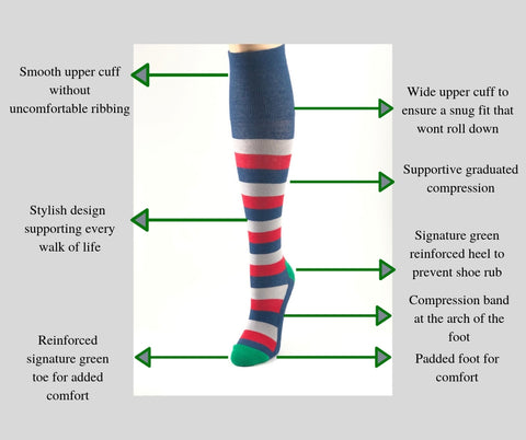 compression socks that look good, luxury compression socks, designer compression socks, wearing compression socks with a suit, patterned compression socks.