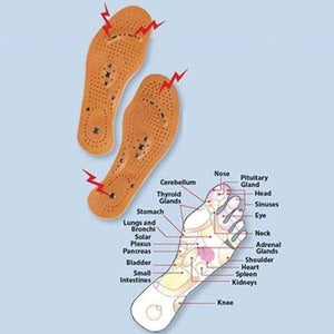 Acupressure Slimming Insoles (1 Pair)