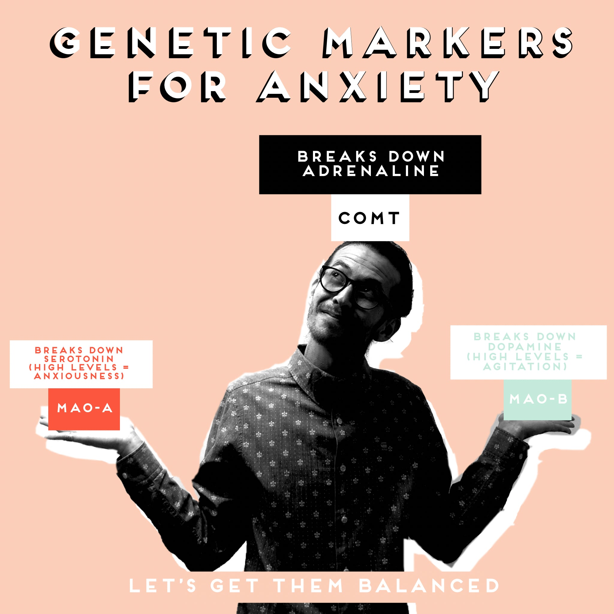 Doctor Motley - Genetic Markers and Anxiety