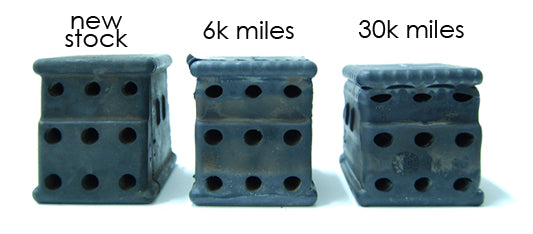 Transmission Mount Comparison