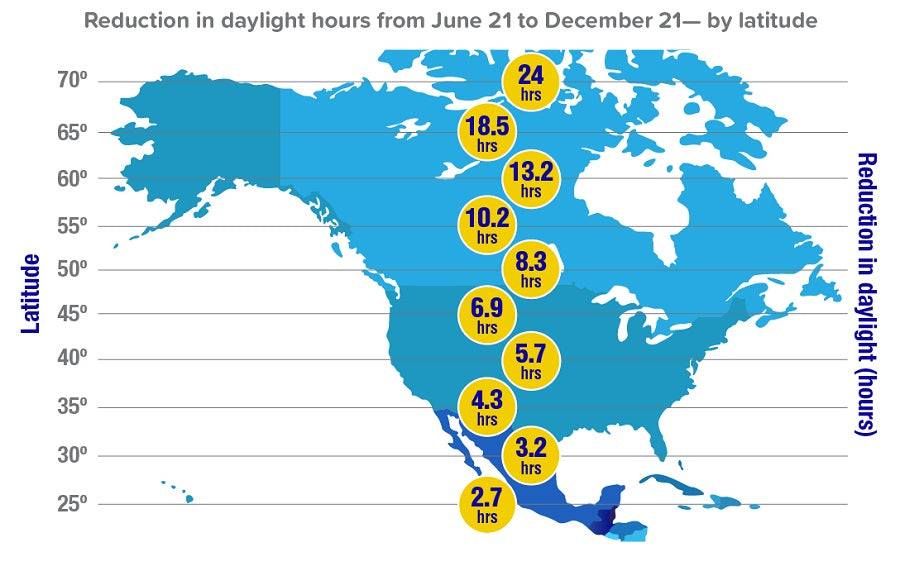 Map of how many hours of sunlight we lose from June 21 to Dec 21