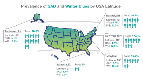 map of prevalence of SAD in the USA