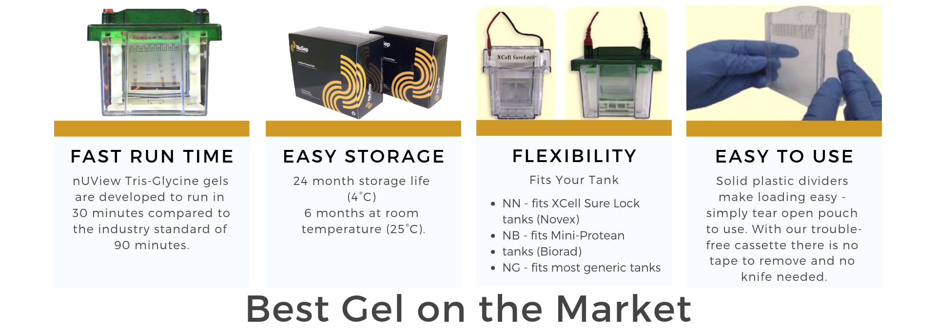 Best Precast Gel on the Market - fast run time, long storage life, fits your tank, and easy to use