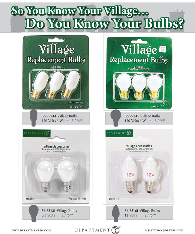 Know Your Bulbs PDF