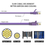 2Ft Cat6A UTP Slim Ethernet Network Booted Cable 28AWG Purple