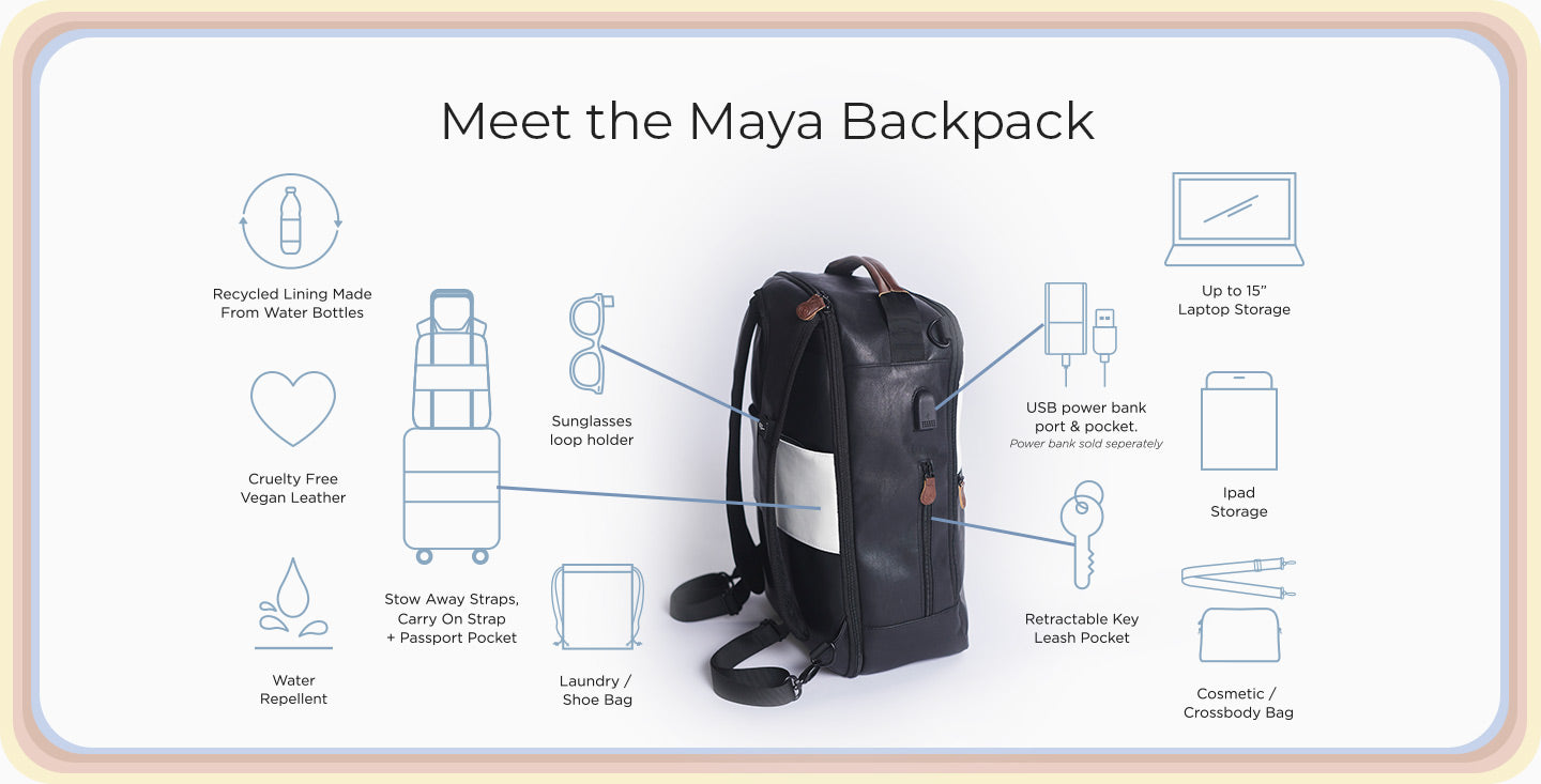 """Maya infographic detailing all the features. Lining made from recycled water bottles, cruelty free vegan leather, water repellant, stow away straps and carry on strap, + passport pockets, sunglasses loop holder, USB power bank pocket (power bank sold separately), retractable key leash, ipad storage, 15"""" laptop sleeve, cosmetic bag, crossbody strap."""
