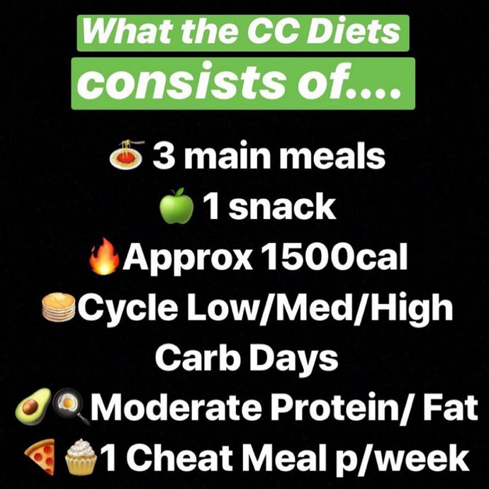 What is the CC Diet?