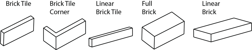 Brick sizes and types