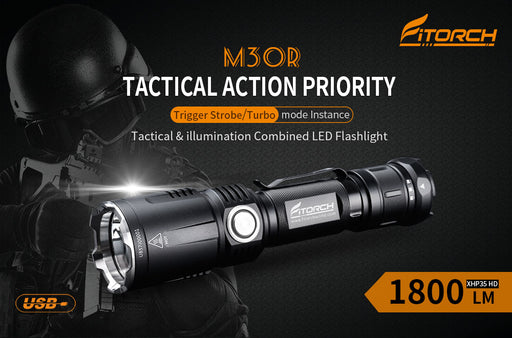M30R | Tactical Action Priority