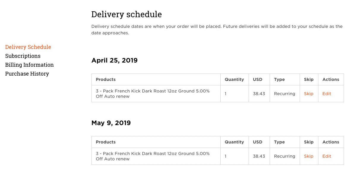 Review Subscription Delivery Schedule