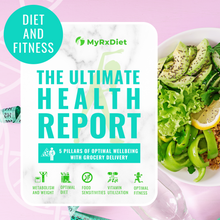 Load image into Gallery viewer, MyRxDiet Report: Diet, Exercise, Food Sensitivities, + Metabolism