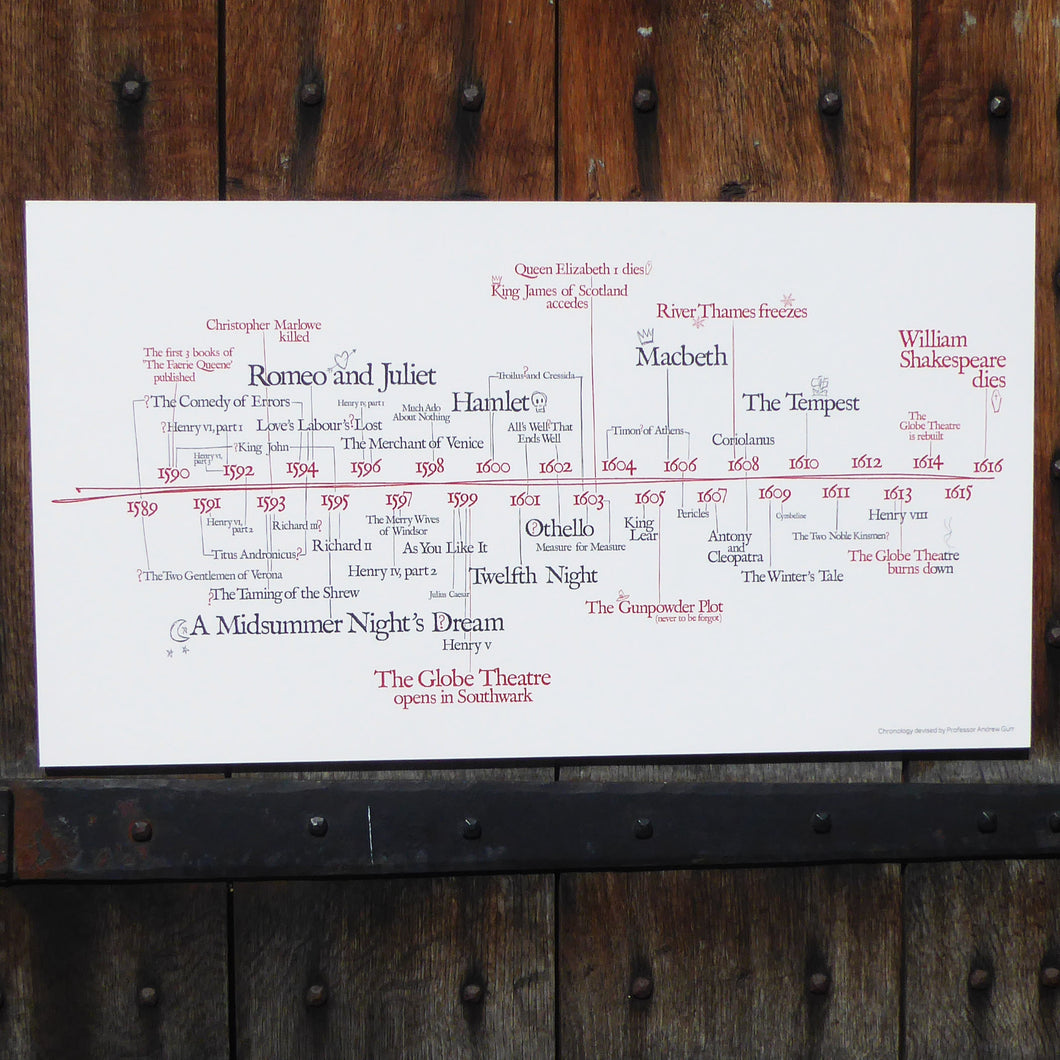 Poster featuring a timeline of the writing of William Shakespeare's plays, along with important contemporary events and little illustrations