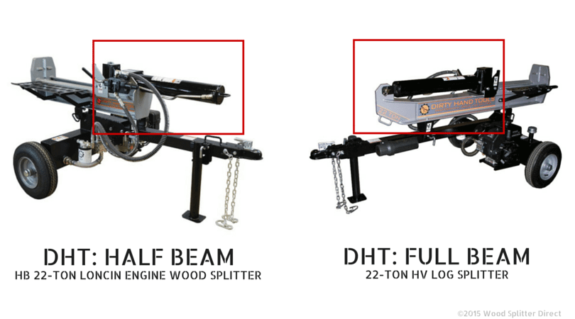 Half Beam vs. Full Beam