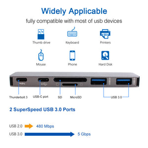 USB-C Hub for MacBook Pro