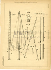 Umbrella compacting mechanism Corah Original Patent Lithograph 1888