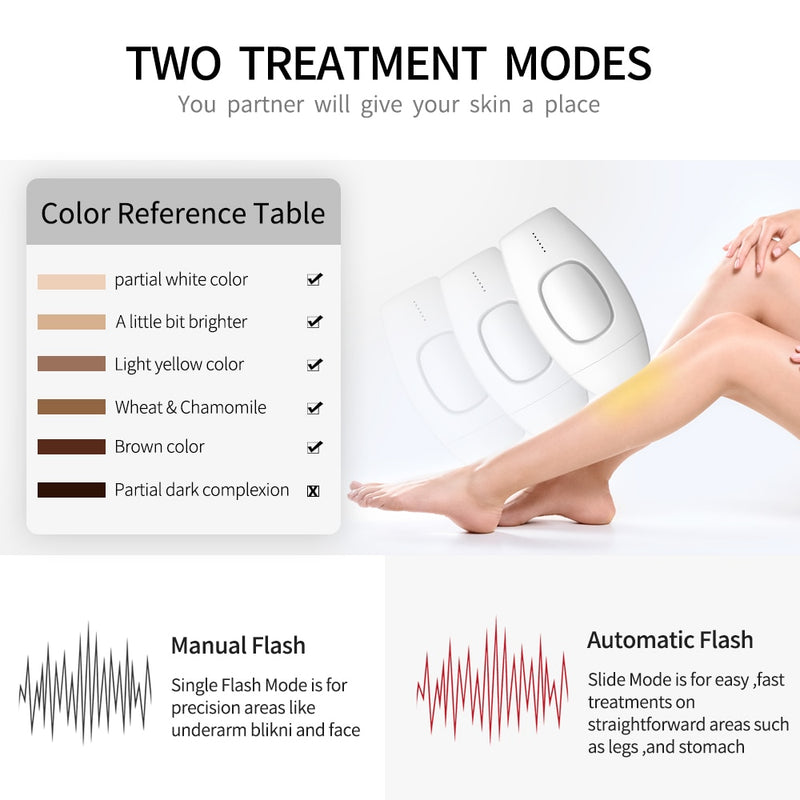 AT-HOME DIY IPL Laser Hair Removal