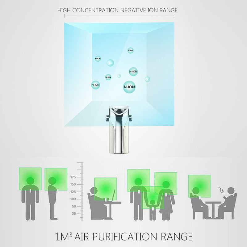 Air Purifier Necklace Ion Generator