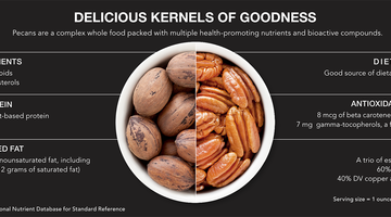 Top 10 Health Benefits of Pecans