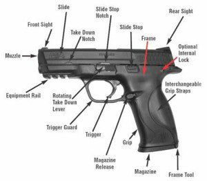 Smith and Wesson mp 9mm break down