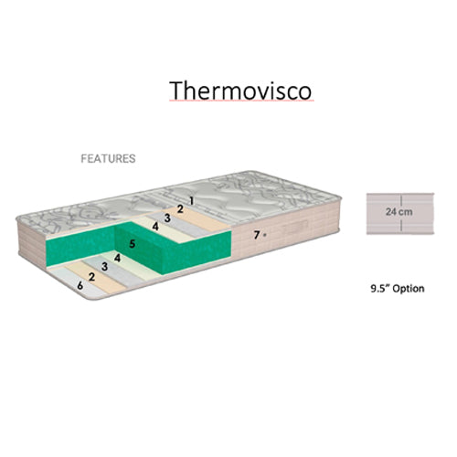 Thermovisco Mattress