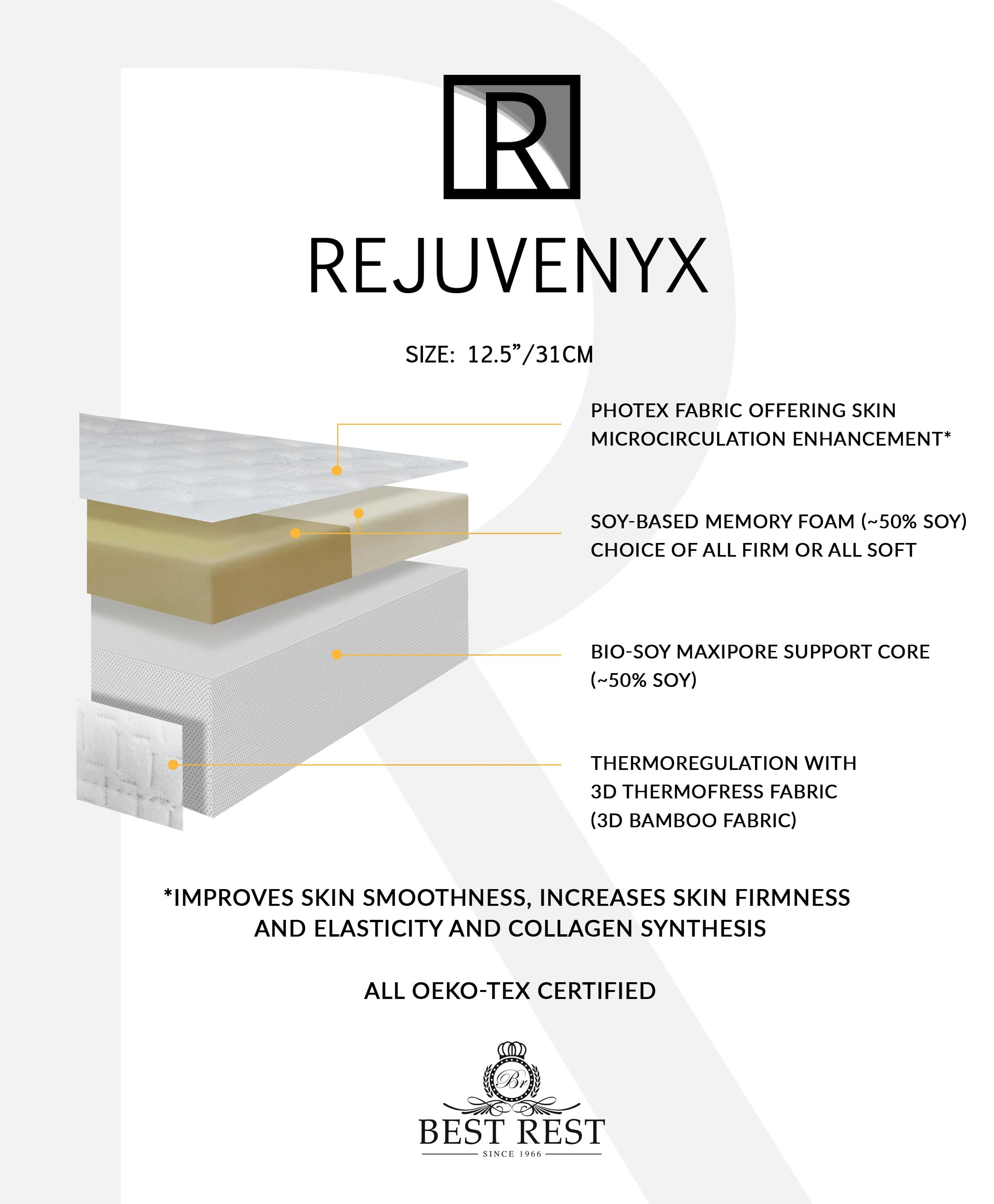 Rejuvenyx Mattress